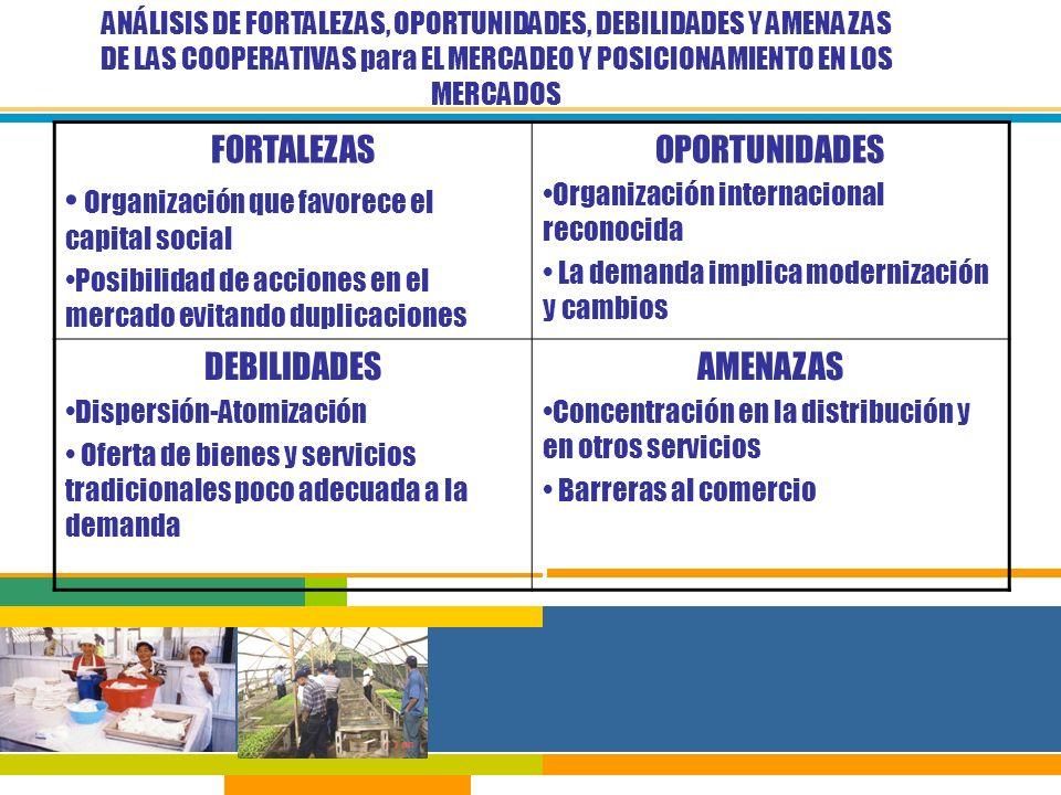 ANÁLISIS DE FORTALEZAS, OPORTUNIDADES, DEBILIDADES Y AMENAZAS DE LAS COOPERATIVAS para EL MERCADEO Y POSICIONAMIENTO EN LOS MERCADOS FORTALEZAS Organi
