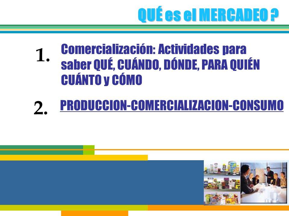 QUÉ es el MERCADEO ? 1. Comercialización: Actividades para saber QUÉ, CUÁNDO, DÓNDE, PARA QUIÉN CUÁNTO y CÓMO PRODUCCION-COMERCIALIZACION-CONSUMO 2.