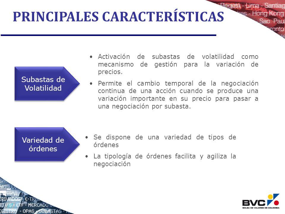 PRINCIPALES CARACTERÍSTICAS Subastas de Volatilidad Subastas de Volatilidad Activación de subastas de volatilidad como mecanismo de gestión para la va