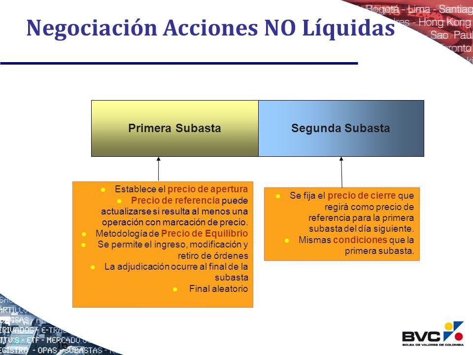 16 Primera Subasta Negociación Acciones NO Líquidas Segunda Subasta Establece el precio de apertura Precio de referencia puede actualizarse si resulta