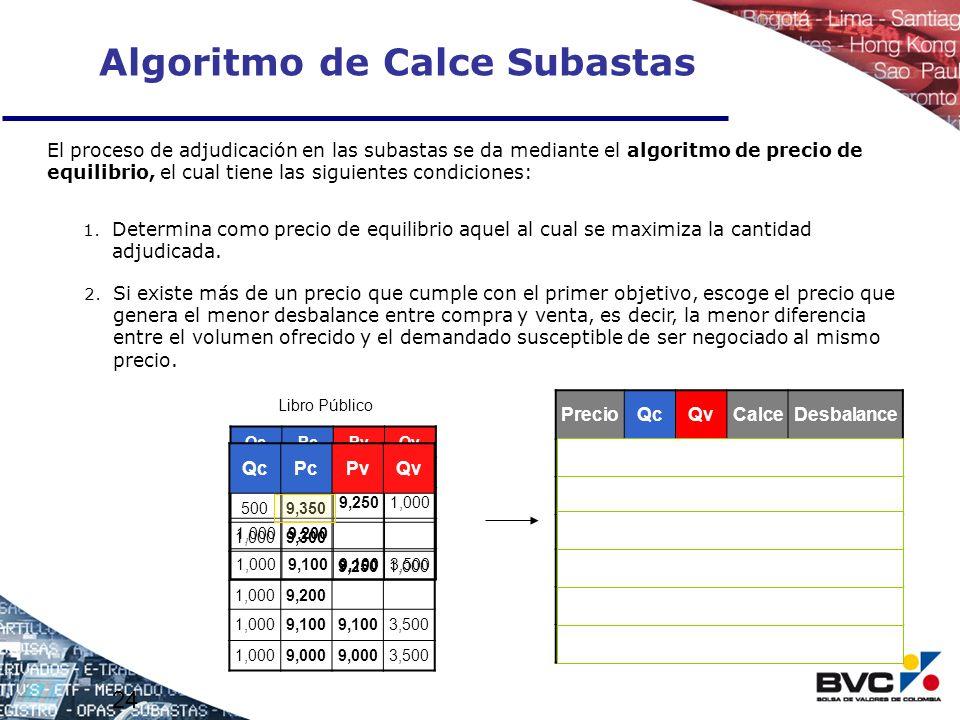 24 El proceso de adjudicación en las subastas se da mediante el algoritmo de precio de equilibrio, el cual tiene las siguientes condiciones: Algoritmo