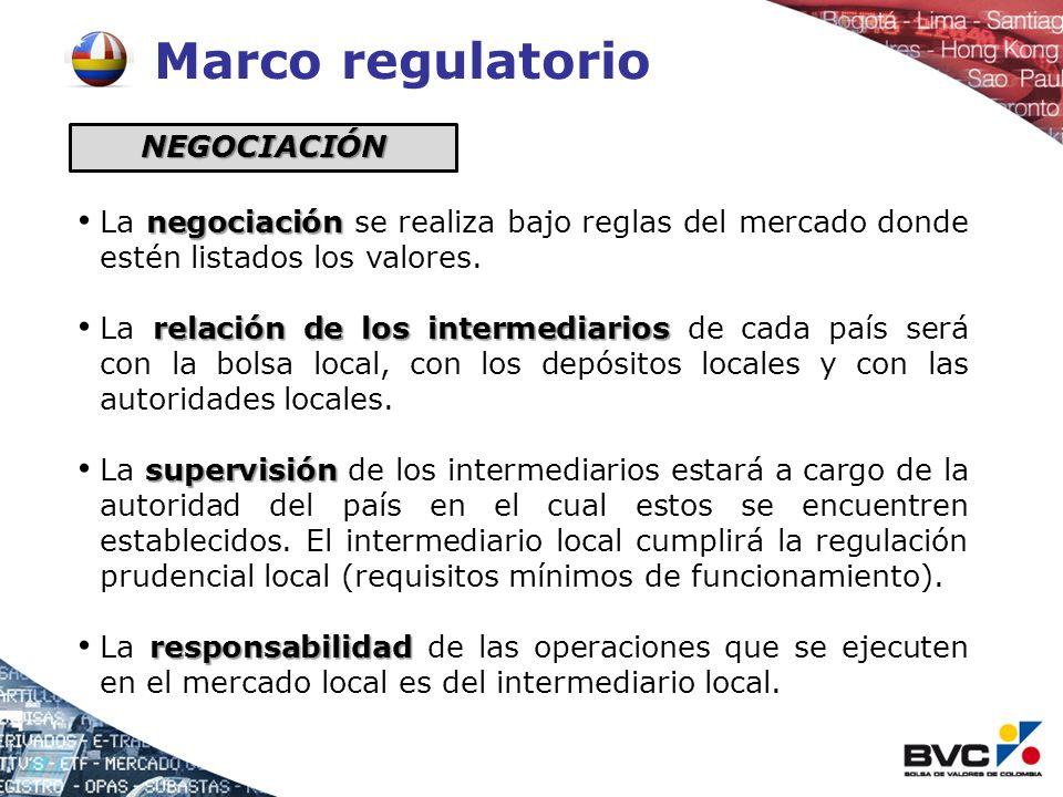 Marco regulatorio NEGOCIACIÓN negociación La negociación se realiza bajo reglas del mercado donde estén listados los valores. relación de los intermed