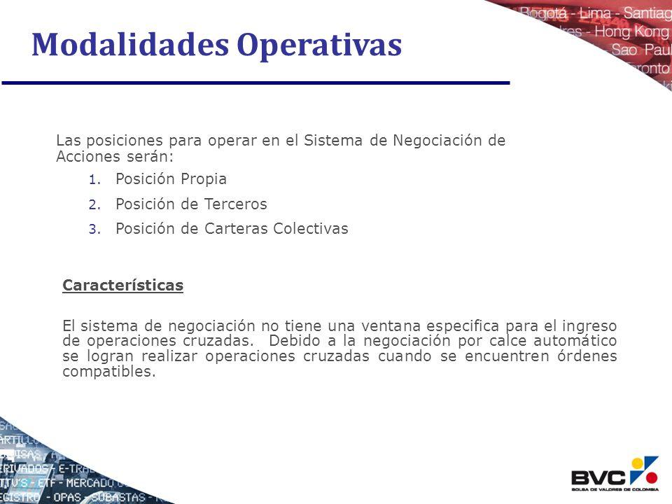 Modalidades Operativas Las posiciones para operar en el Sistema de Negociación de Acciones serán: 1. Posición Propia 2. Posición de Terceros 3. Posici