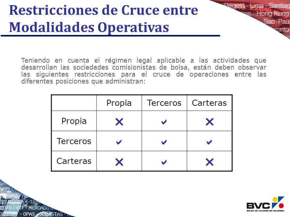Restricciones de Cruce entre Modalidades Operativas Teniendo en cuenta el régimen legal aplicable a las actividades que desarrollan las sociedades com