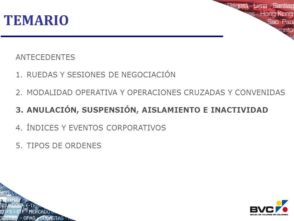 TEMARIO ANTECEDENTES 1.RUEDAS Y SESIONES DE NEGOCIACIÓN 2.MODALIDAD OPERATIVA Y OPERACIONES CRUZADAS Y CONVENIDAS 3.ANULACIÓN, SUSPENSIÓN, AISLAMIENTO