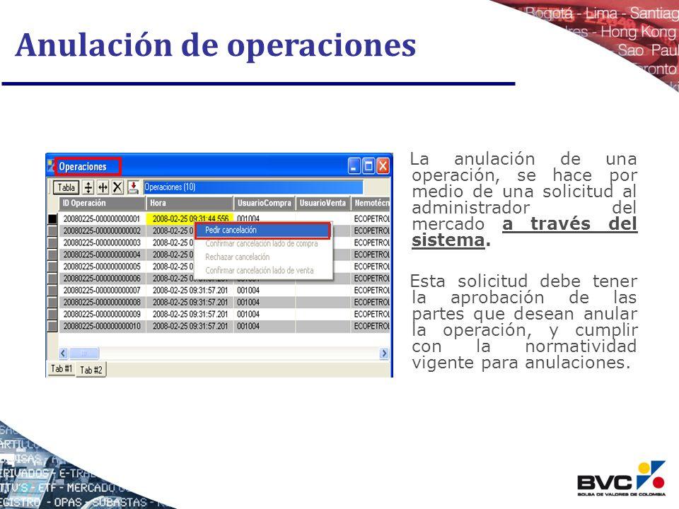 Anulación de operaciones La anulación de una operación, se hace por medio de una solicitud al administrador del mercado a través del sistema. Esta sol