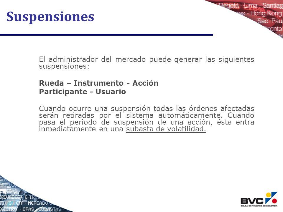 Suspensiones El administrador del mercado puede generar las siguientes suspensiones: Rueda – Instrumento - Acción Participante - Usuario Cuando ocurre