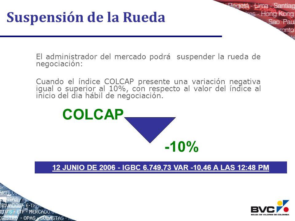 Suspensión de la Rueda COLCAP -10% 12 JUNIO DE 2006 - IGBC 6.749,73 VAR -10,46 A LAS 12:48 PM El administrador del mercado podrá suspender la rueda de