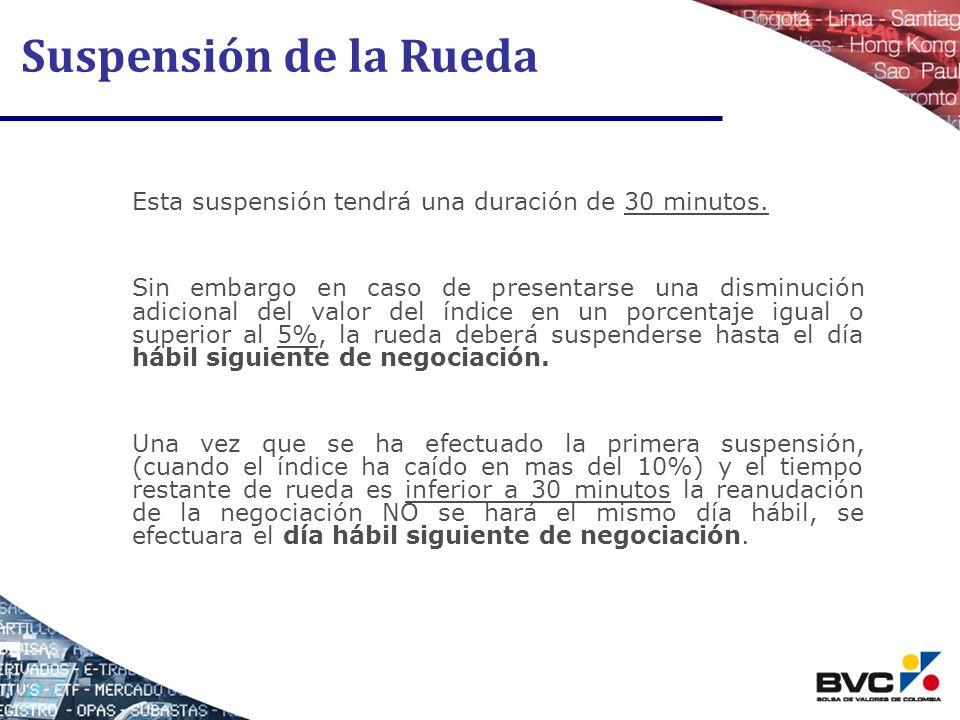 Suspensión de la Rueda Esta suspensión tendrá una duración de 30 minutos. Sin embargo en caso de presentarse una disminución adicional del valor del í