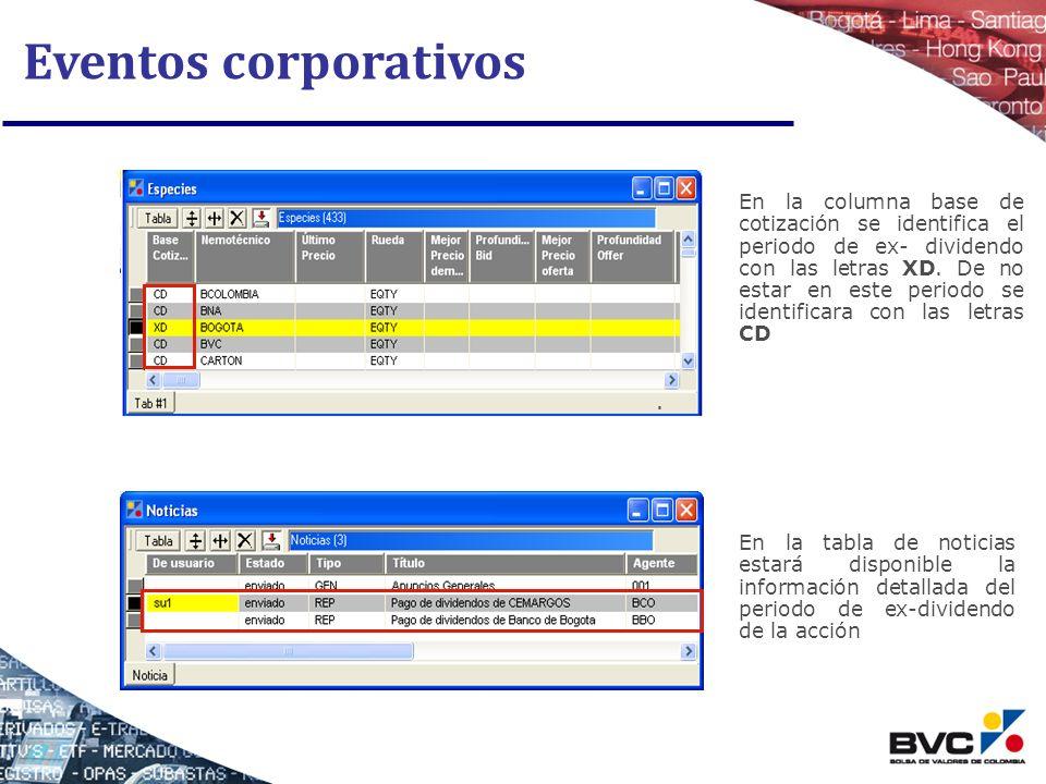 Eventos corporativos En la columna base de cotización se identifica el periodo de ex- dividendo con las letras XD. De no estar en este periodo se iden