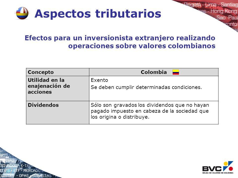 Aspectos tributarios Efectos para un inversionista extranjero realizando operaciones sobre valores colombianos ConceptoColombia Utilidad en la enajena