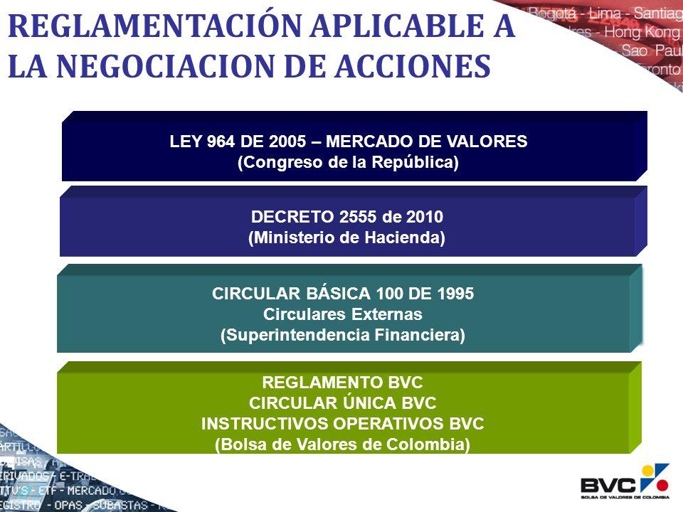 REGLAMENTACIÓN APLICABLE A LA NEGOCIACION DE ACCIONES CIRCULAR BÁSICA 100 DE 1995 Circulares Externas (Superintendencia Financiera) CIRCULAR BÁSICA 10