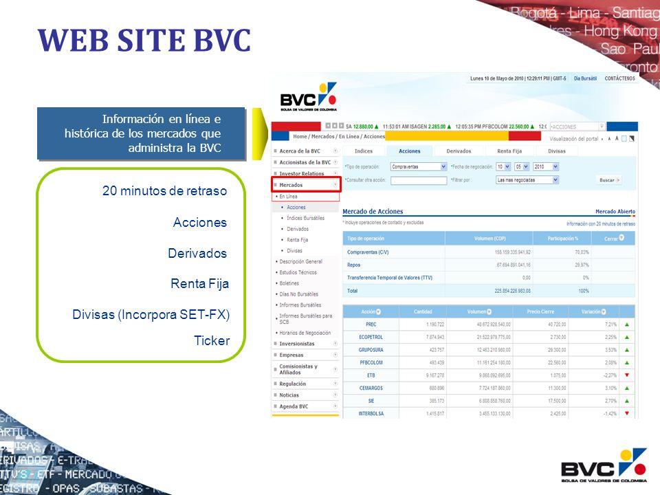 WEB SITE BVC Información en línea e histórica de los mercados que administra la BVC 20 minutos de retraso Acciones Derivados Renta Fija Divisas (Incor