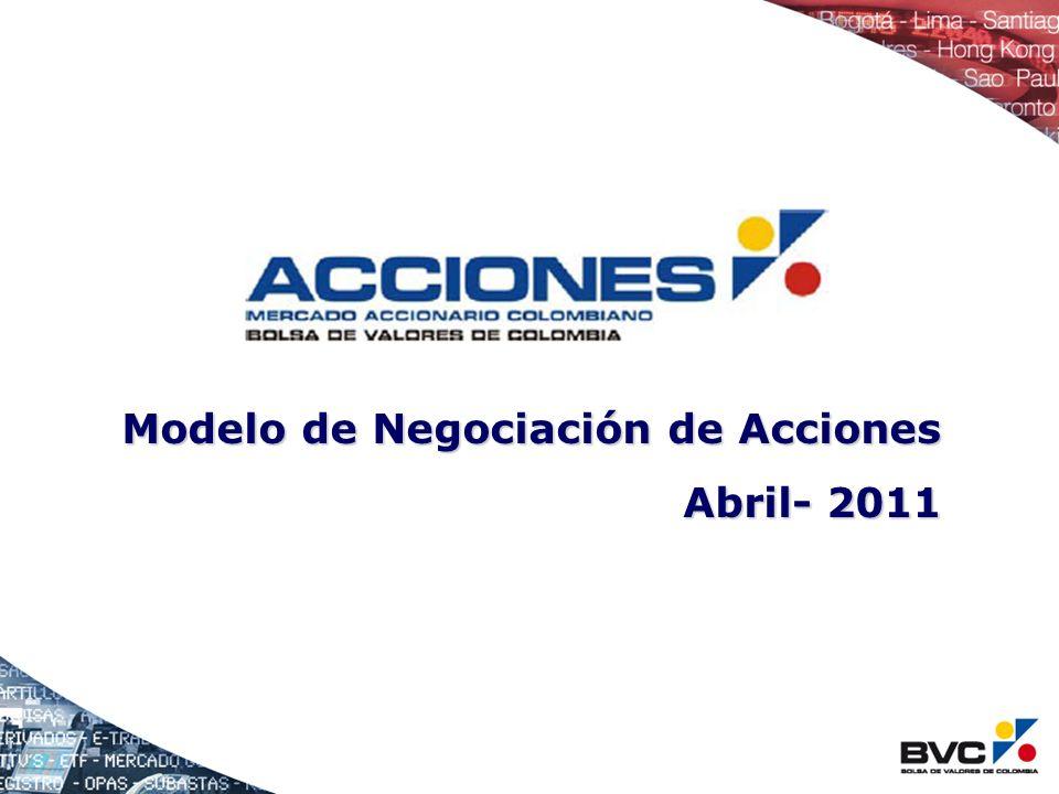 REGLAMENTACIÓN APLICABLE A LA NEGOCIACION DE ACCIONES CIRCULAR BÁSICA 100 DE 1995 Circulares Externas (Superintendencia Financiera) CIRCULAR BÁSICA 100 DE 1995 Circulares Externas (Superintendencia Financiera) REGLAMENTO BVC CIRCULAR ÚNICA BVC INSTRUCTIVOS OPERATIVOS BVC (Bolsa de Valores de Colombia) LEY 964 DE 2005 – MERCADO DE VALORES (Congreso de la República) DECRETO 2555 de 2010 (Ministerio de Hacienda)