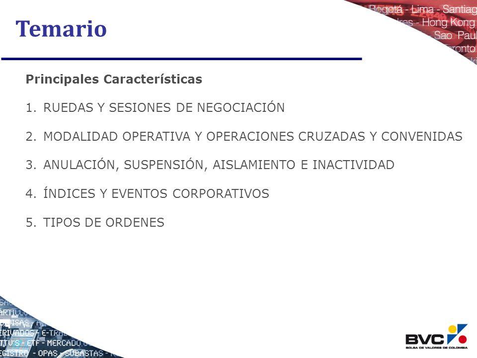 Temario Principales Características 1.RUEDAS Y SESIONES DE NEGOCIACIÓN 2.MODALIDAD OPERATIVA Y OPERACIONES CRUZADAS Y CONVENIDAS 3.ANULACIÓN, SUSPENSI