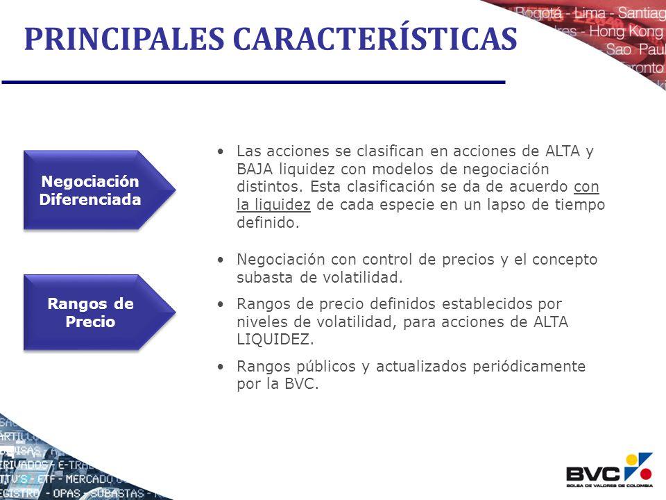 PRINCIPALES CARACTERÍSTICAS Negociación Diferenciada Negociación Diferenciada Rangos de Precio Rangos de Precio Negociación con control de precios y e