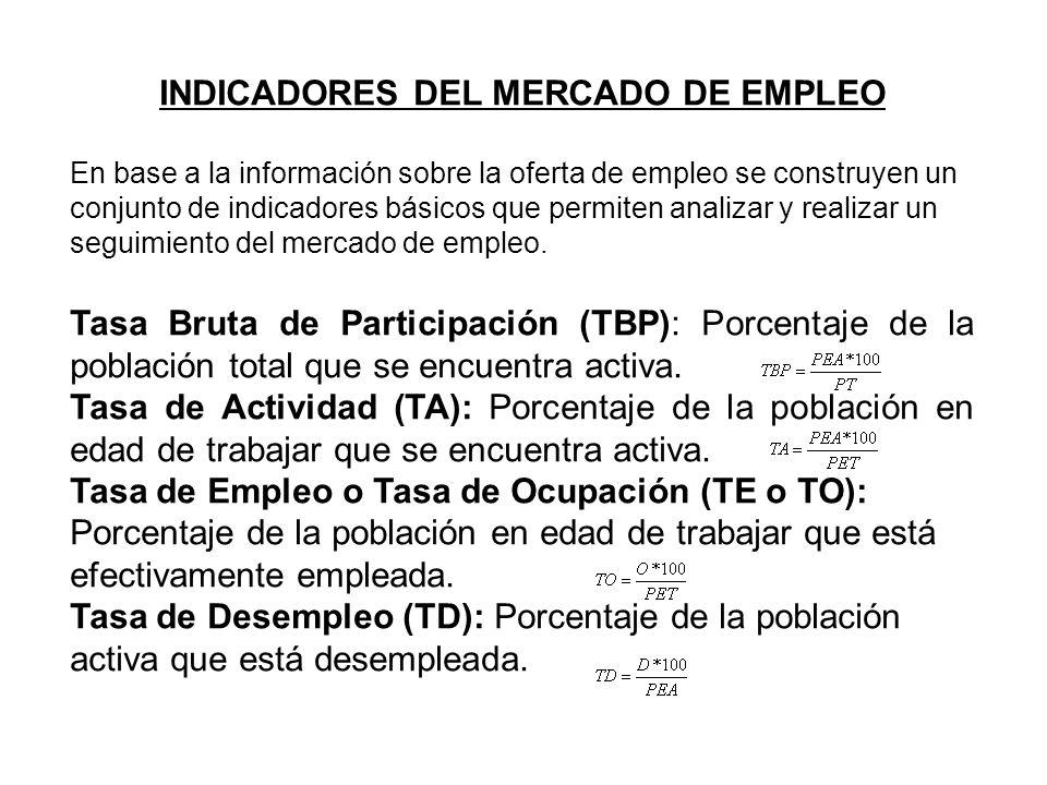 INDICADORES DEL MERCADO DE EMPLEO En base a la información sobre la oferta de empleo se construyen un conjunto de indicadores básicos que permiten ana
