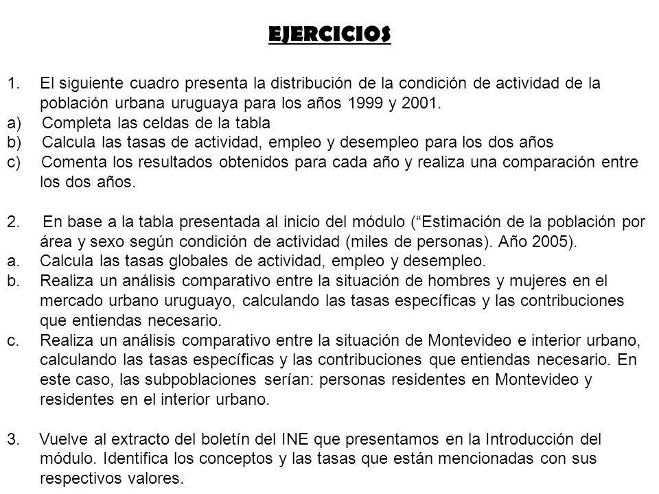 EJERCICIOS 1.El siguiente cuadro presenta la distribución de la condición de actividad de la población urbana uruguaya para los años 1999 y 2001. a) C