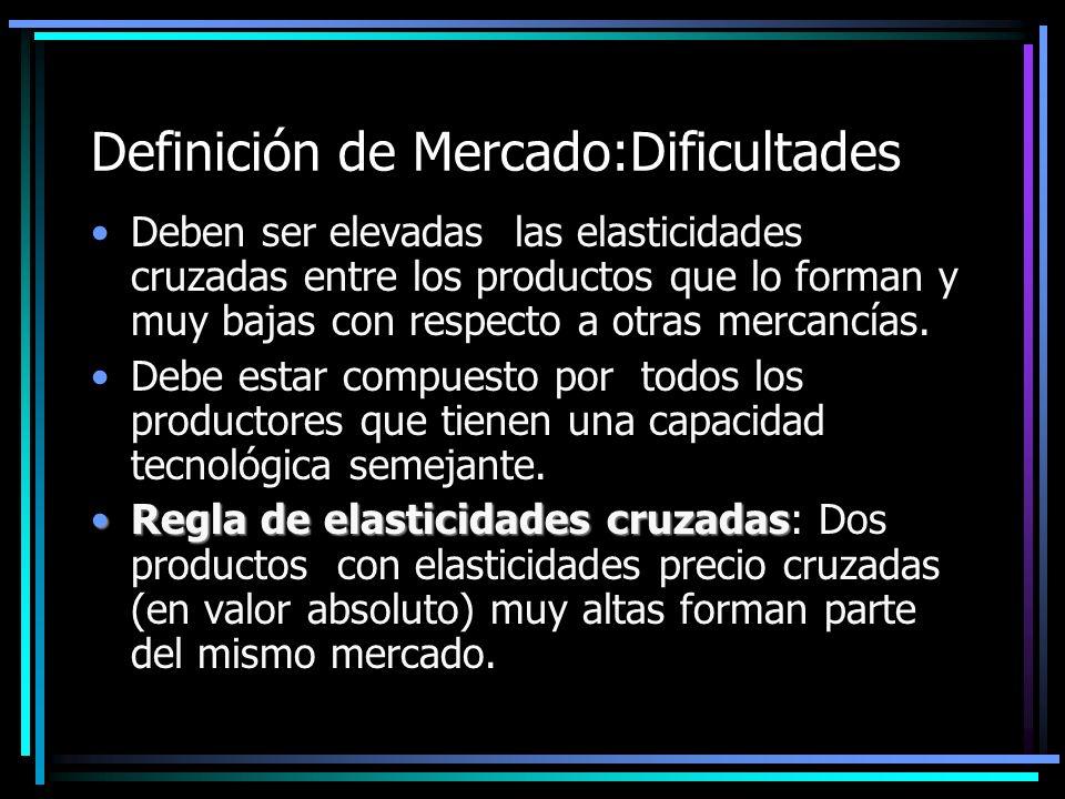Definición de Mercado:Dificultades Deben ser elevadas las elasticidades cruzadas entre los productos que lo forman y muy bajas con respecto a otras me