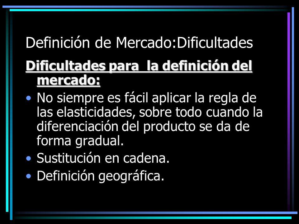Definición de Mercado:Dificultades Dificultades para la definición del mercado: No siempre es fácil aplicar la regla de las elasticidades, sobre todo