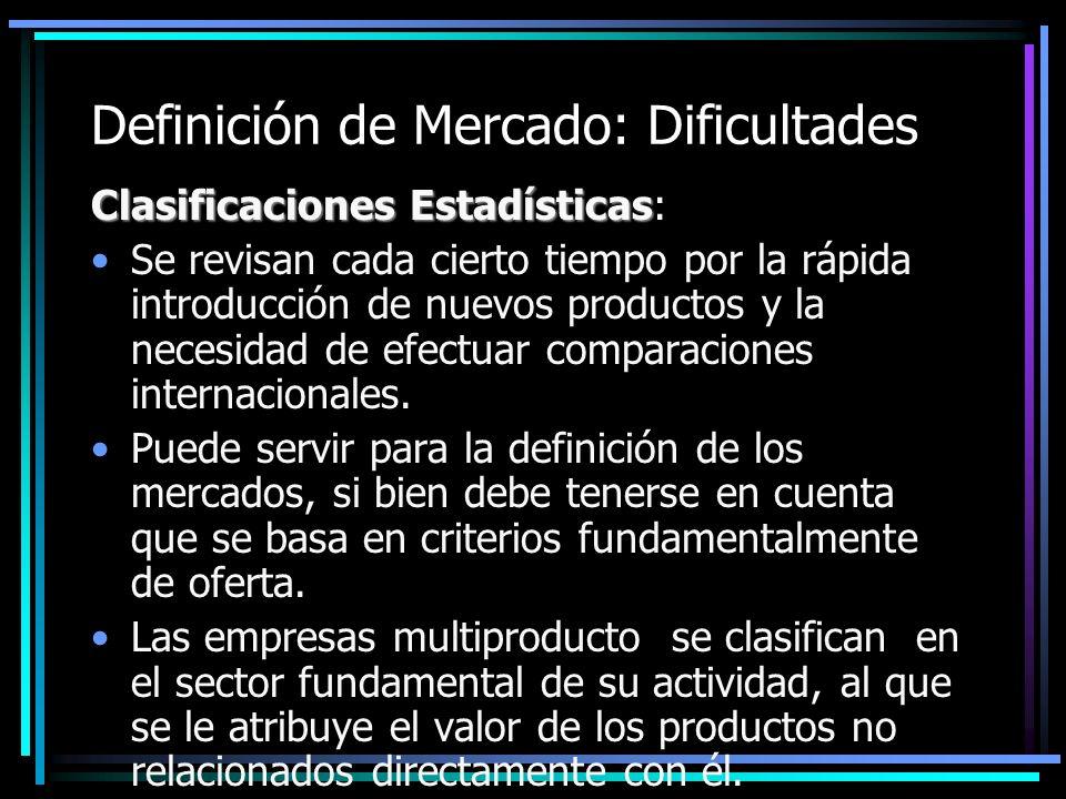 Definición de Mercado: Dificultades Clasificaciones Estadísticas Clasificaciones Estadísticas: Se revisan cada cierto tiempo por la rápida introducció