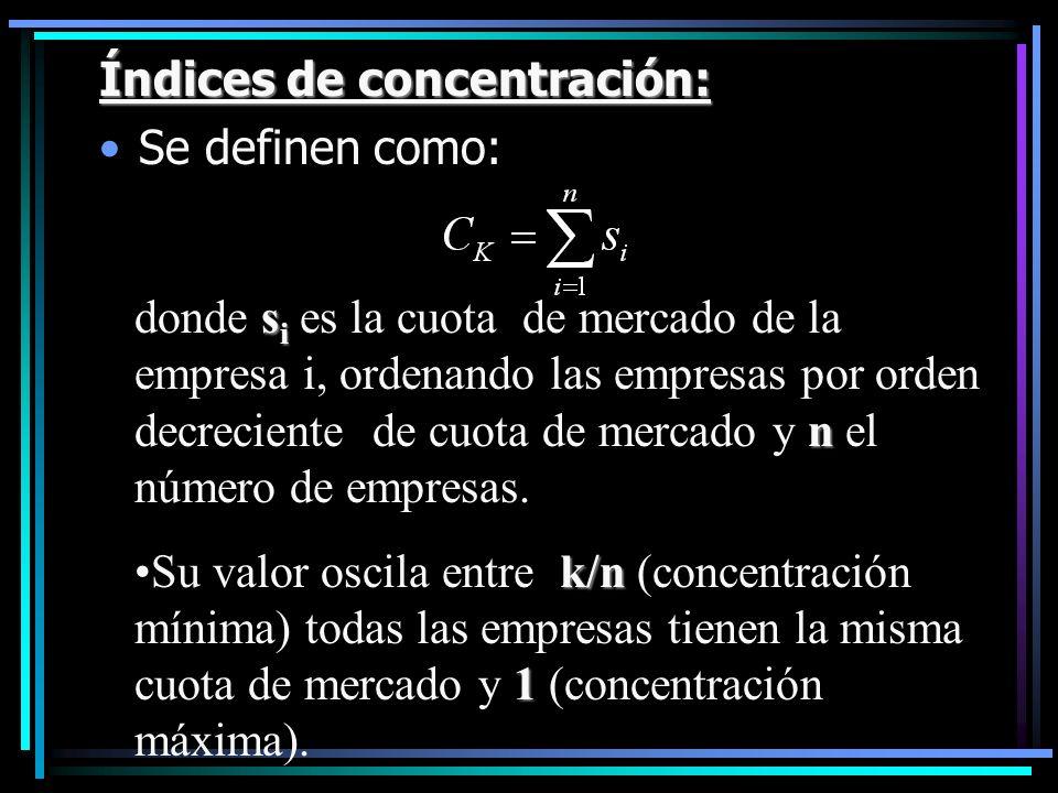 Índices de concentración: Se definen como: s i n donde s i es la cuota de mercado de la empresa i, ordenando las empresas por orden decreciente de cuo