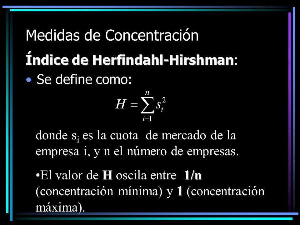 Medidas de Concentración Índice de Herfindahl-Hirshman Índice de Herfindahl-Hirshman: Se define como: donde s i es la cuota de mercado de la empresa i