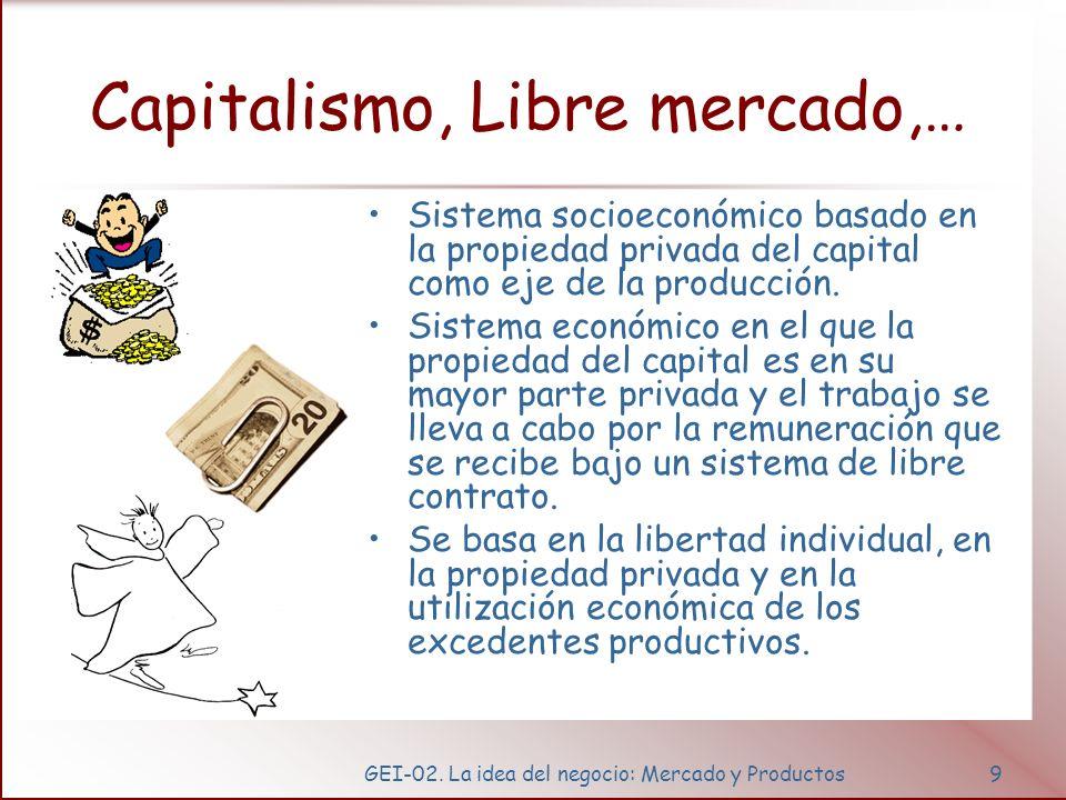 GEI-02. La idea del negocio: Mercado y Productos9 Capitalismo, Libre mercado,… Sistema socioeconómico basado en la propiedad privada del capital como