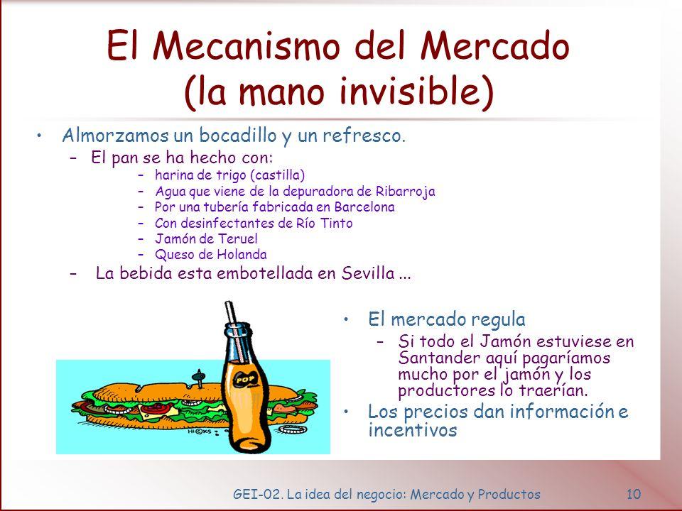 GEI-02. La idea del negocio: Mercado y Productos10 El Mecanismo del Mercado (la mano invisible) Almorzamos un bocadillo y un refresco. –El pan se ha h