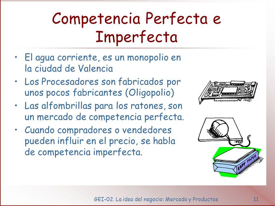 GEI-02. La idea del negocio: Mercado y Productos11 Competencia Perfecta e Imperfecta El agua corriente, es un monopolio en la ciudad de Valencia Los P