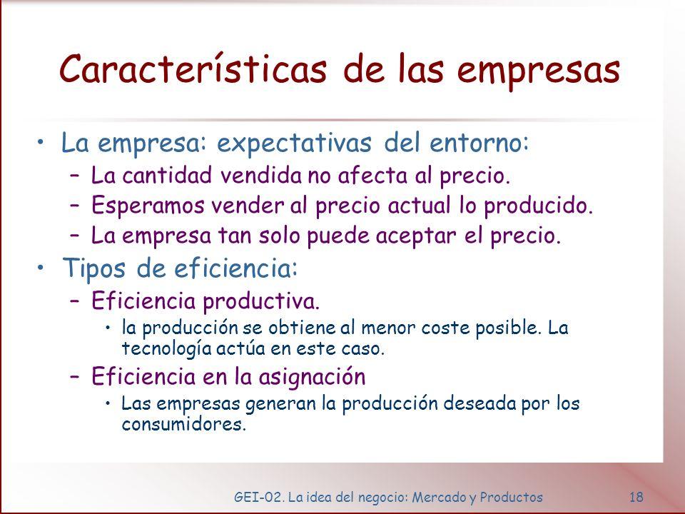 GEI-02. La idea del negocio: Mercado y Productos18 Características de las empresas La empresa: expectativas del entorno: –La cantidad vendida no afect