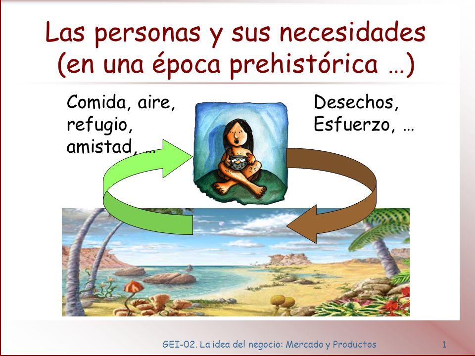 GEI-02. La idea del negocio: Mercado y Productos1 Las personas y sus necesidades (en una época prehistórica …) Comida, aire, refugio, amistad, … Desec