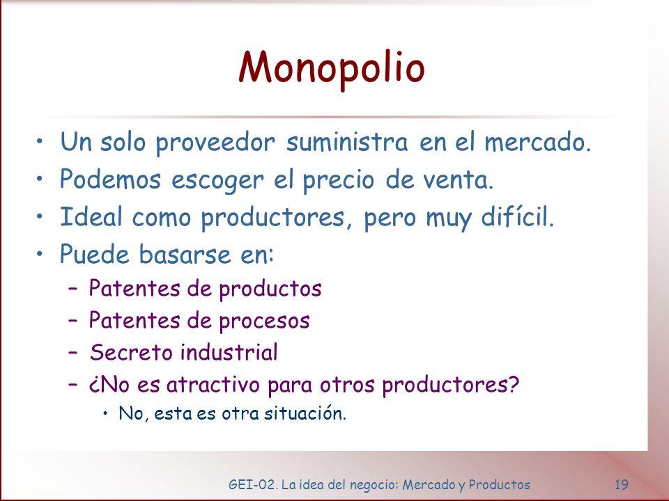 GEI-02. La idea del negocio: Mercado y Productos19 Monopolio Un solo proveedor suministra en el mercado. Podemos escoger el precio de venta. Ideal com
