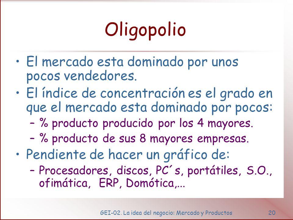 GEI-02. La idea del negocio: Mercado y Productos20 Oligopolio El mercado esta dominado por unos pocos vendedores. El índice de concentración es el gra