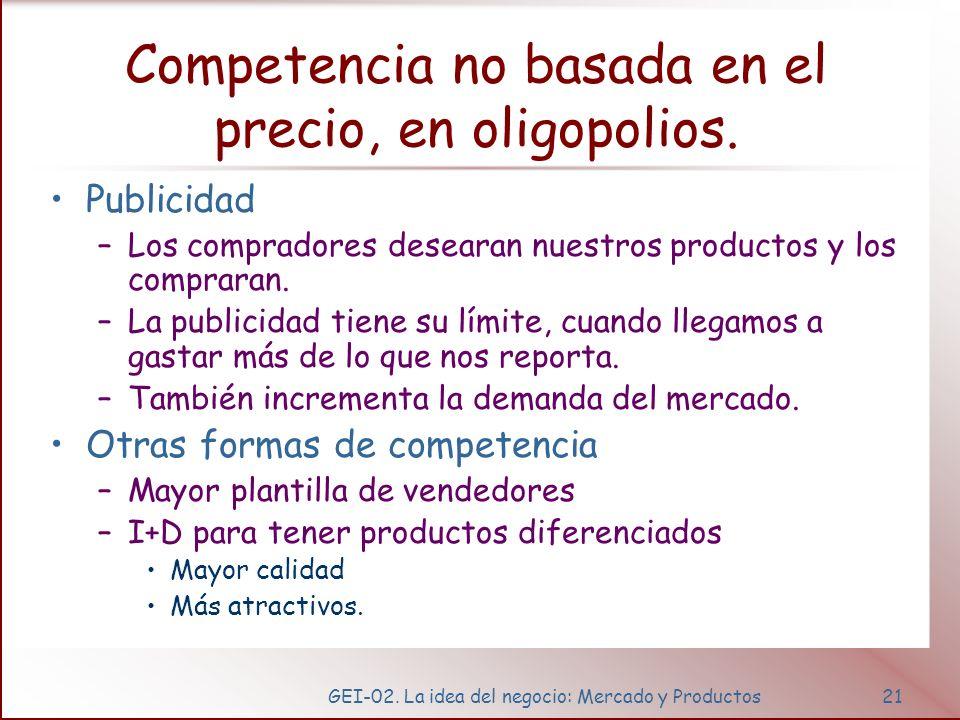 GEI-02. La idea del negocio: Mercado y Productos21 Competencia no basada en el precio, en oligopolios. Publicidad –Los compradores desearan nuestros p