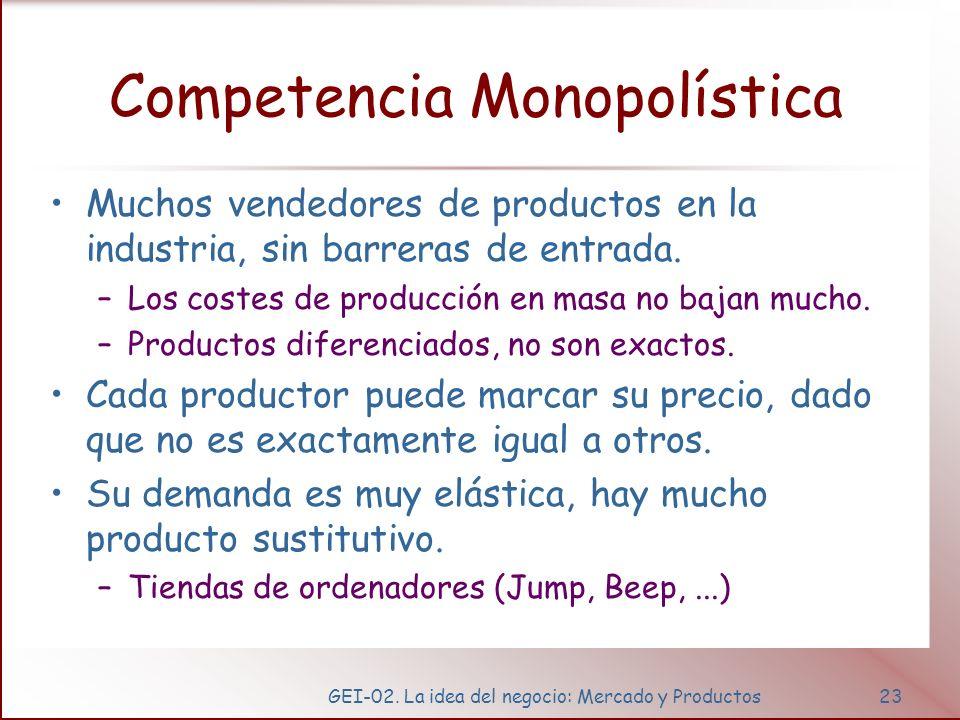 GEI-02. La idea del negocio: Mercado y Productos23 Competencia Monopolística Muchos vendedores de productos en la industria, sin barreras de entrada.