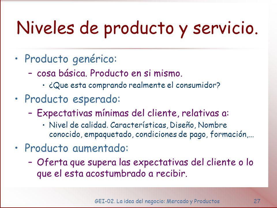 GEI-02. La idea del negocio: Mercado y Productos27 Niveles de producto y servicio. Producto genérico: –cosa básica. Producto en si mismo. ¿Que esta co