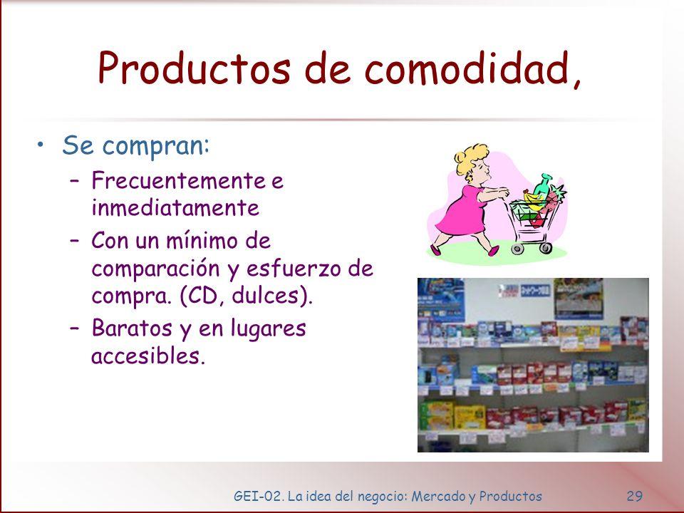 GEI-02. La idea del negocio: Mercado y Productos29 Productos de comodidad, Se compran: –Frecuentemente e inmediatamente –Con un mínimo de comparación