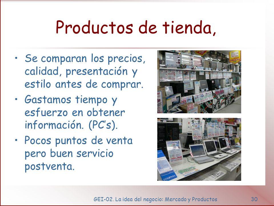GEI-02. La idea del negocio: Mercado y Productos30 Productos de tienda, Se comparan los precios, calidad, presentación y estilo antes de comprar. Gast