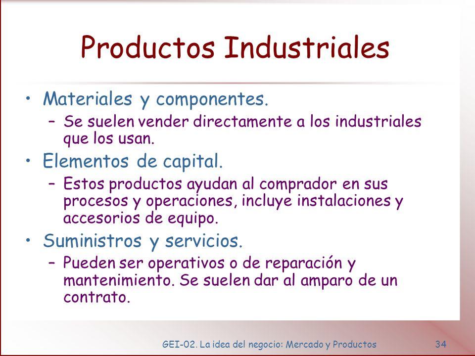 GEI-02. La idea del negocio: Mercado y Productos34 Productos Industriales Materiales y componentes. –Se suelen vender directamente a los industriales