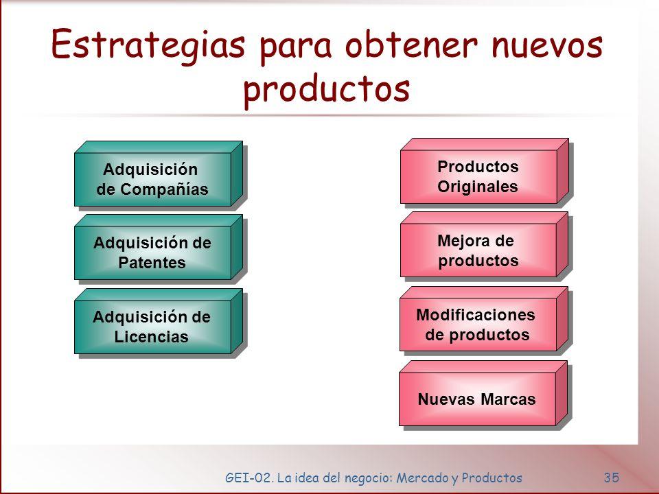 GEI-02. La idea del negocio: Mercado y Productos35 Estrategias para obtener nuevos productos Productos Originales Productos Originales Mejora de produ