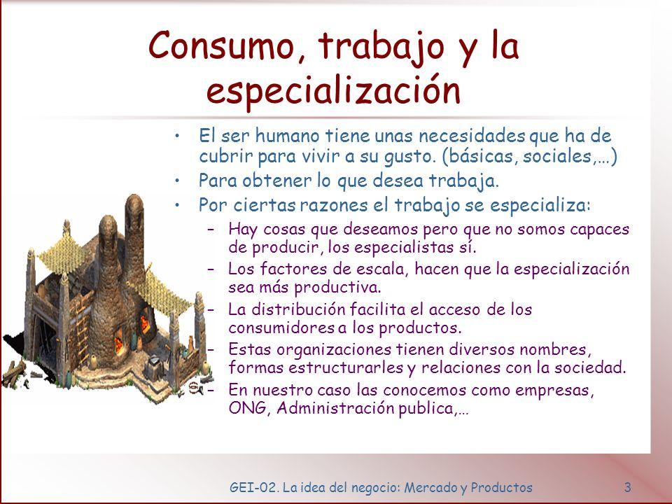 GEI-02. La idea del negocio: Mercado y Productos3 Consumo, trabajo y la especialización El ser humano tiene unas necesidades que ha de cubrir para viv