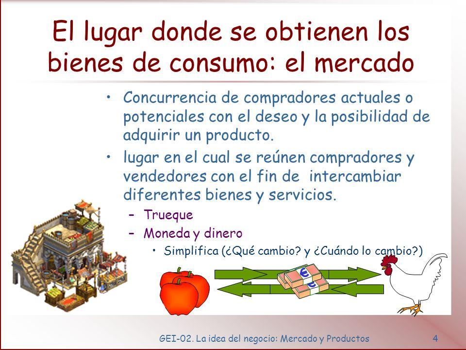 GEI-02. La idea del negocio: Mercado y Productos4 El lugar donde se obtienen los bienes de consumo: el mercado Concurrencia de compradores actuales o