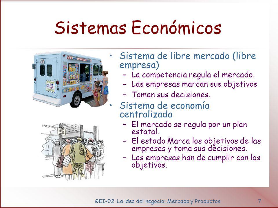 GEI-02. La idea del negocio: Mercado y Productos7 Sistemas Económicos Sistema de libre mercado (libre empresa) –La competencia regula el mercado. –Las