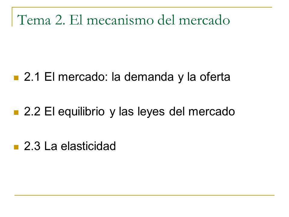 Tema 2. El mecanismo del mercado 2.1 El mercado: la demanda y la oferta 2.2 El equilibrio y las leyes del mercado 2.3 La elasticidad