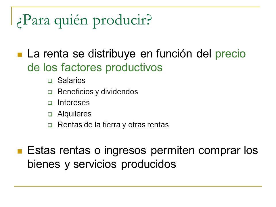 ¿Para quién producir? La renta se distribuye en función del precio de los factores productivos Salarios Beneficios y dividendos Intereses Alquileres R