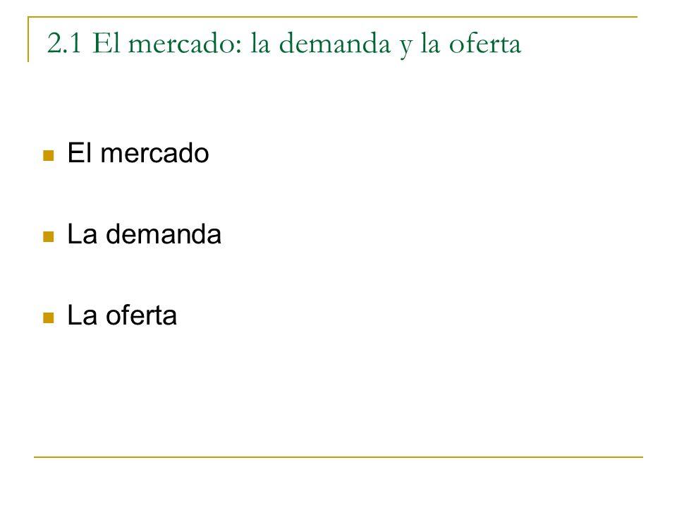 La función de demanda Q a = f ( P a, Y, P b, G, H ) Q a : cantidad demandada del bien A P a : precio del bien A Y: renta del consumidor P b : precio de los otros bienes relacionados G: gustos H: otros factores CURVA DE DEMANDA Q a = f ( P a ) Ceteris paribus (condición).