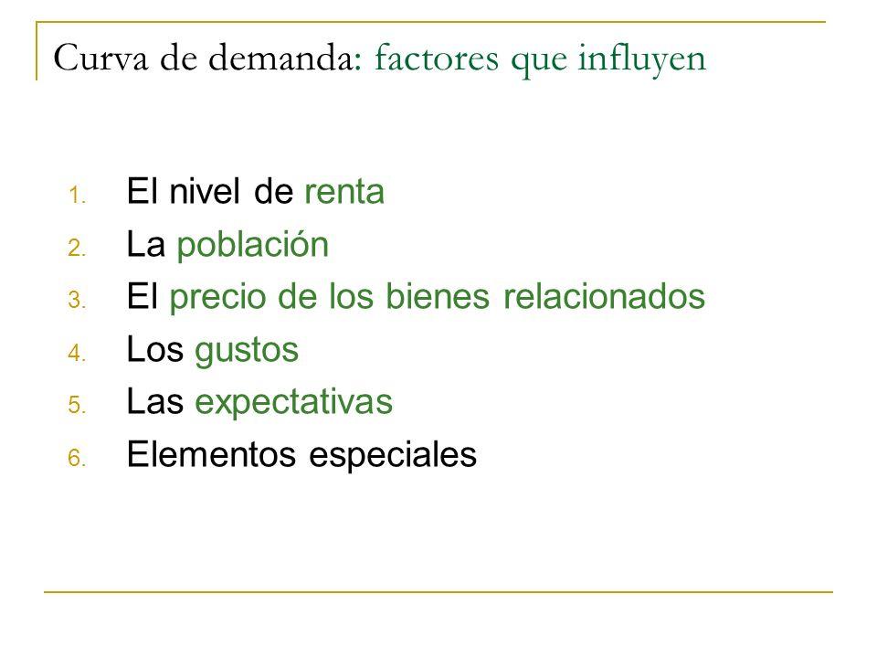 Curva de demanda: factores que influyen 1. El nivel de renta 2. La población 3. El precio de los bienes relacionados 4. Los gustos 5. Las expectativas
