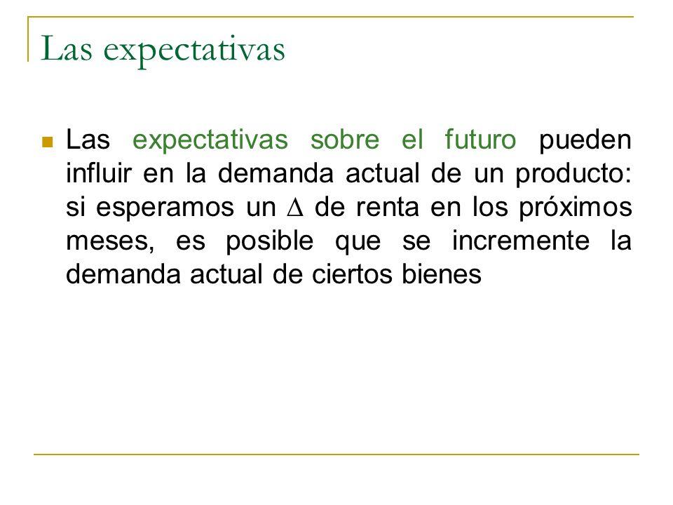 Las expectativas Las expectativas sobre el futuro pueden influir en la demanda actual de un producto: si esperamos un de renta en los próximos meses,