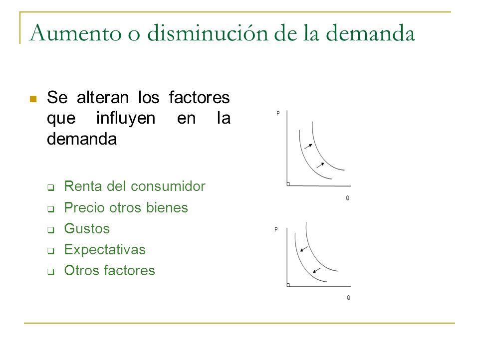 Aumento o disminución de la demanda Se alteran los factores que influyen en la demanda Renta del consumidor Precio otros bienes Gustos Expectativas Ot